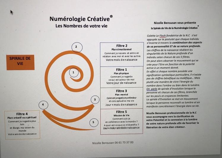 Schéma Prés Spirale